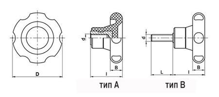 Ручка грибовидная TF01006 чертеж