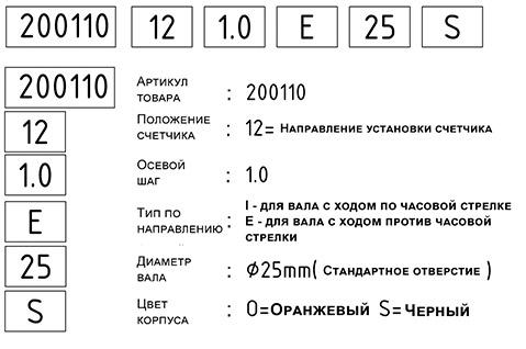 Механический счетчик оборотов вала HL2110 формула