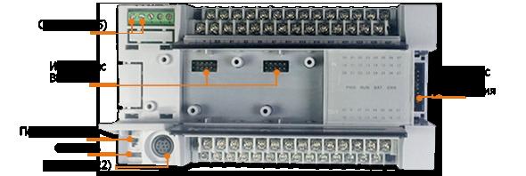 Схема портов устройства