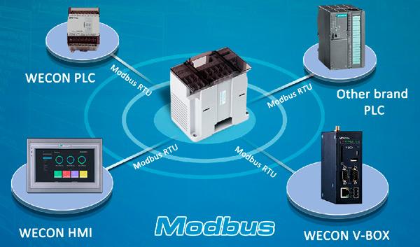 Модули LCM Wecon с поддержкой связи Modbus