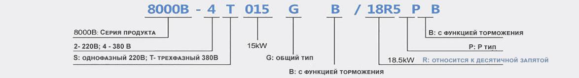Маркировка частотников Wecon